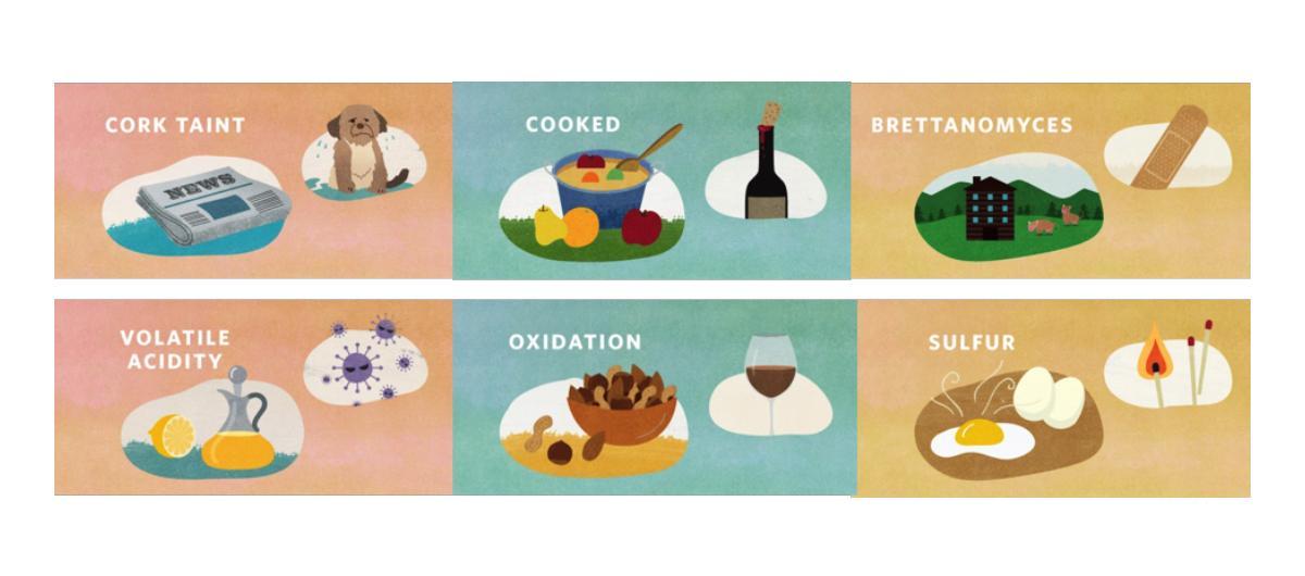 Disegni difetti del vino