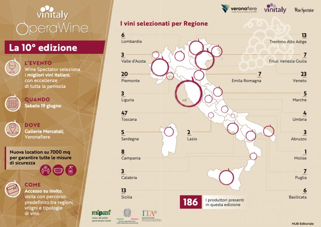 infografica Operawine 2021